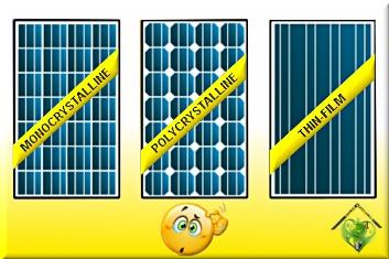Different types of solar panels